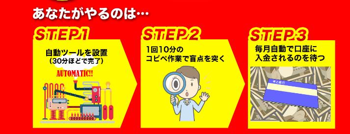中田一平のオートリッチキュレーションシステムlp2