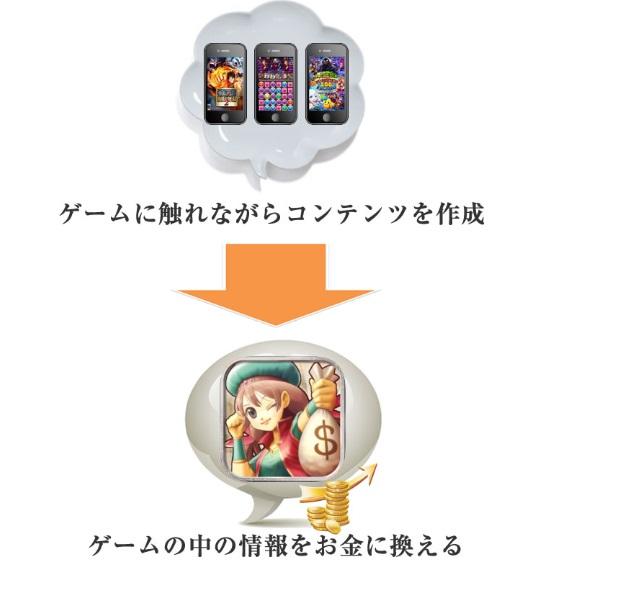 田中保のGTA2
