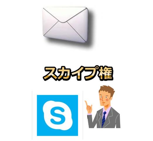 スカイプとメール