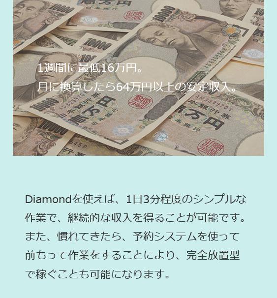 松嶋なお子(Diamond)
