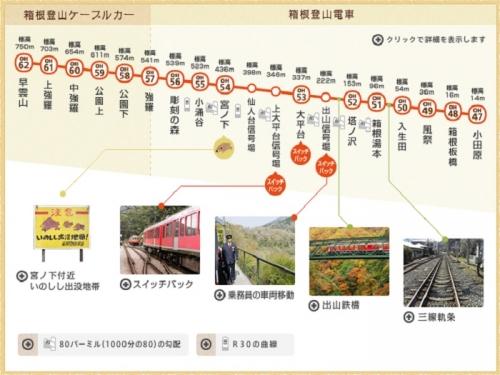 箱根登山(3)