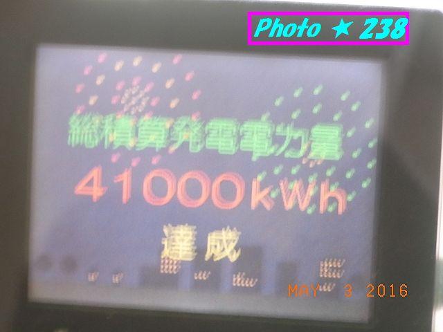 41000KWh