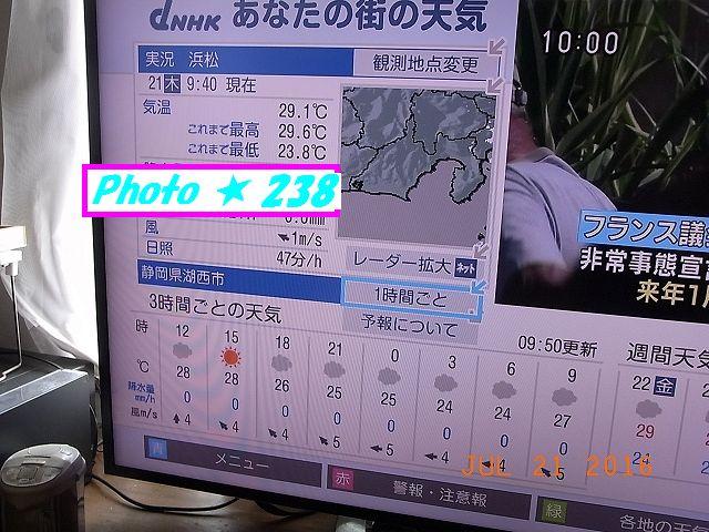 23.8℃
