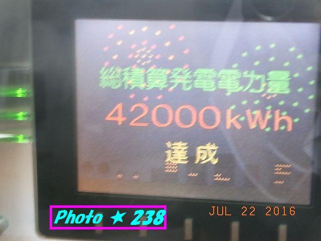 発電42000Kwh達成