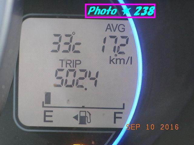 17.2Km/L