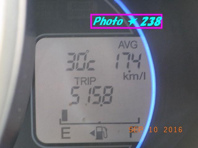 17.4Km/L