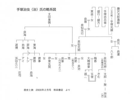 手塚治虫の系図 上原さんの本