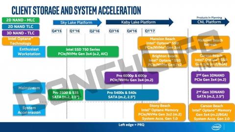 Intel SSD ロードマップ (2016年6月13日)