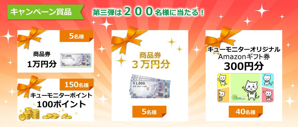 キューモニター MyCueアプリキャンペーン第3弾賞品