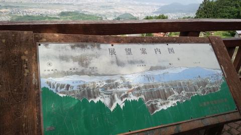 千曲川展望公園の展望案内。長野市や上信越の山々が望めます。