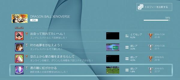 PS4 PS3 ドラゴンボールゼノバース DRAGONBALL XENOVERSE トロフィーコンプ トロコン プレイ日記