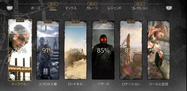 PS4 マッドマックス MADMAX プレイ日記 マックス ガスタウン