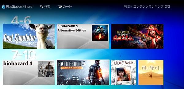 PS3 PSStore コンテンツランキング