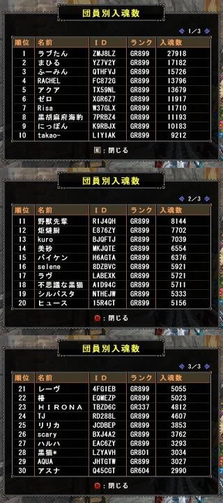 第100回入魂祭ぽから丼記録
