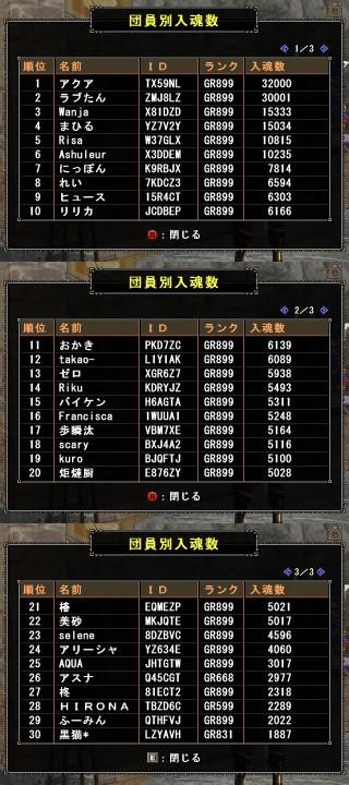 第102回入魂祭ぽから丼記録