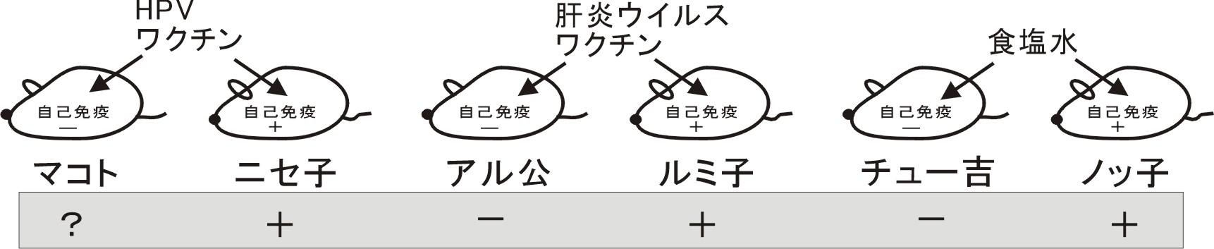 池田脳抗体2