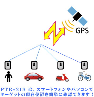 gps-kntan.jpg