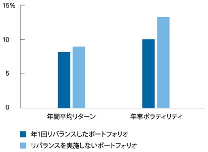 201605-graph.jpg