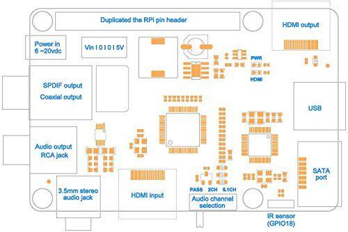 20160910a_HDMI SuperAudio X600_02