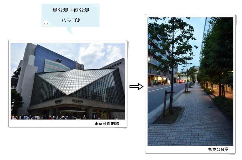 東京芸劇→杉並公会堂