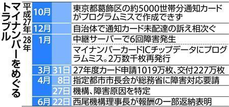 20160829-00000040-san-000-view.jpg