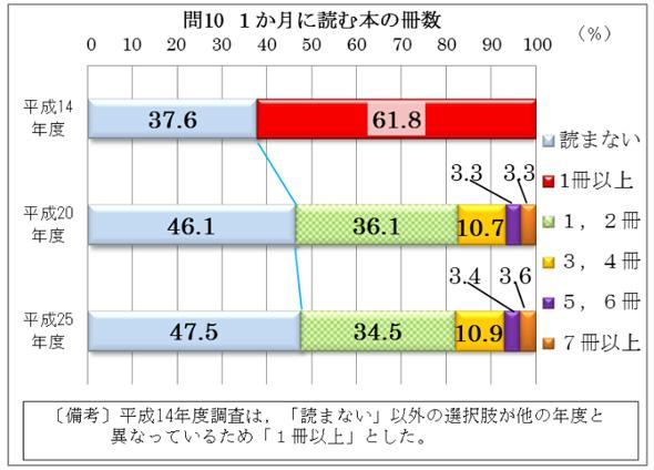 dokusho_yd_book2.jpg
