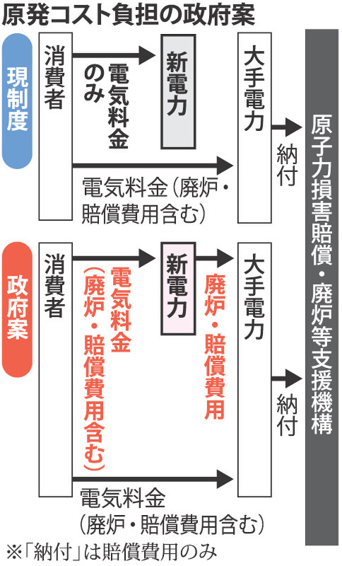gempatsu_cost_tenka.jpg