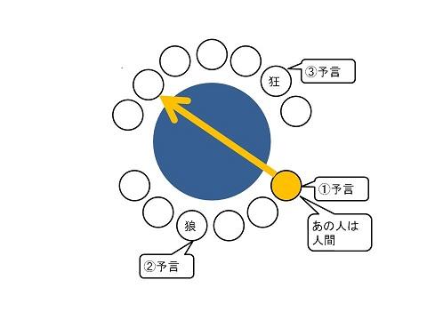 160729預言の情報2