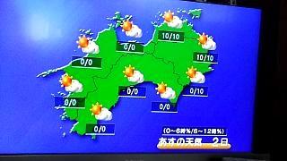 20160101ニュース(その4)
