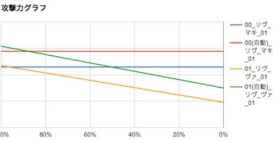 水編成グラフ201609
