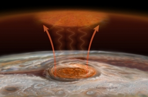 Thermosphere of the Great Red Spot of Jupiter