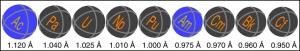 Actinium to Californium ionic radii