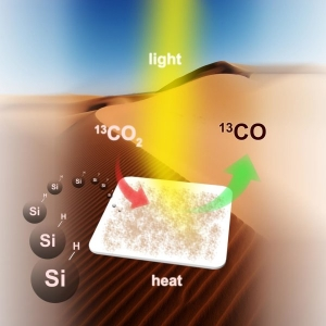 Nanosilicon change CO2 to CO