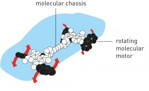four-wheel drive nanocar