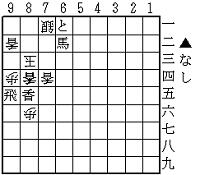 相馬康幸_2手84香