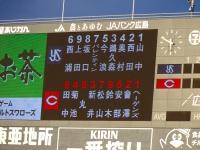 16.8.21 今日のスタメン