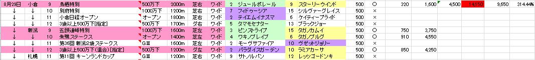 16/08/28 投票結果