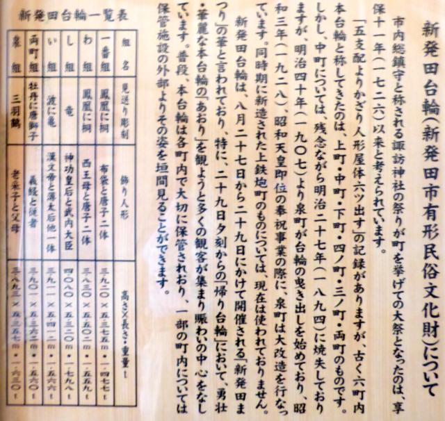 新発田まつりa
