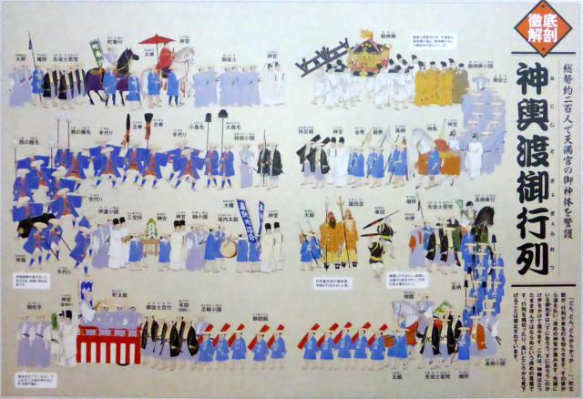 神輿渡御行列18
