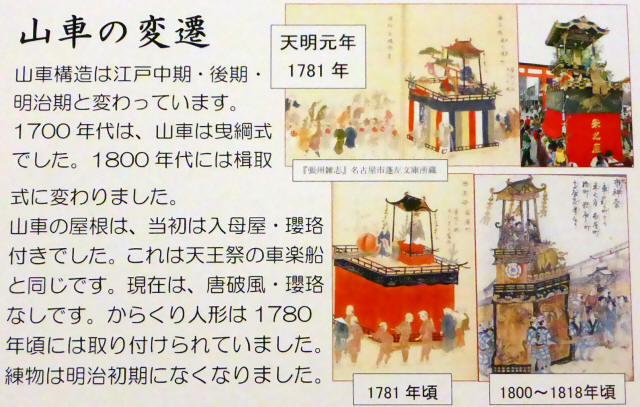 津島秋まつり1