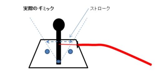 アクセルワイヤーギミック③