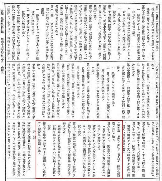 現行法令集覧掠奪ノ罪改正2