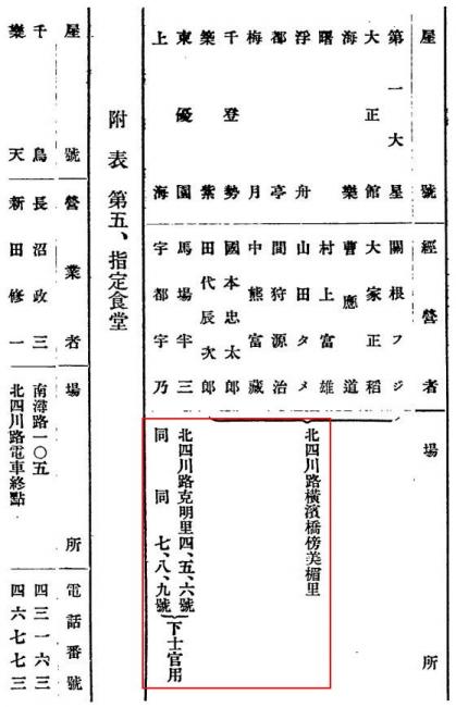 慰安所海軍北四川2