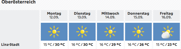 wetter201609.png