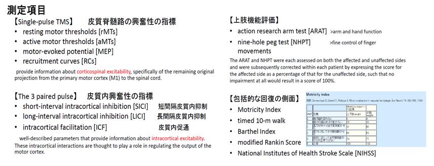 運動麻痺回復のステージ理論 測定項目
