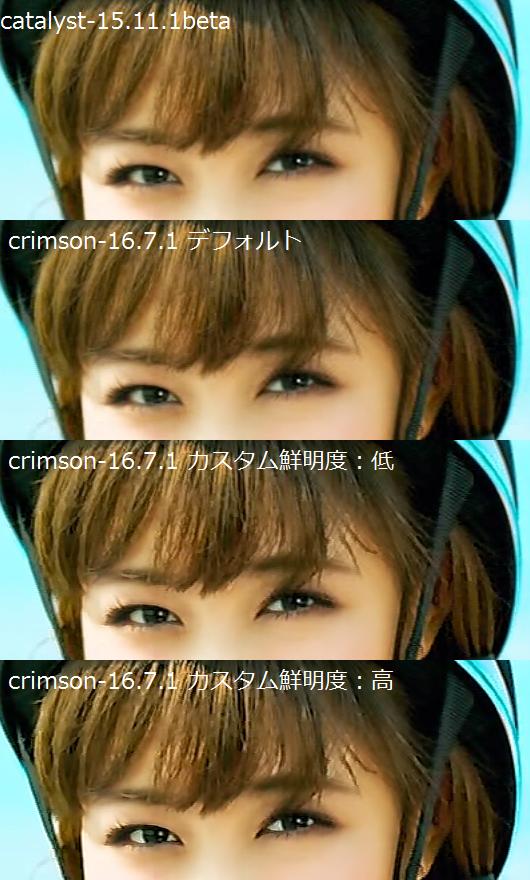 「Catalyst」と「Crimson」の動画再生時の画質を比較