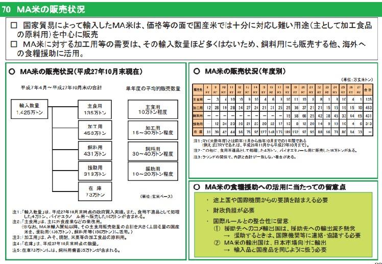 2016-8-8コメMA米の販売状況