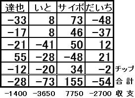 20160916結果表blog.jpg