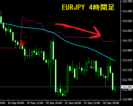 0927EURJPY4H.png