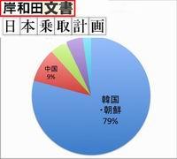 20160929_日本乗取り計画(200x180)